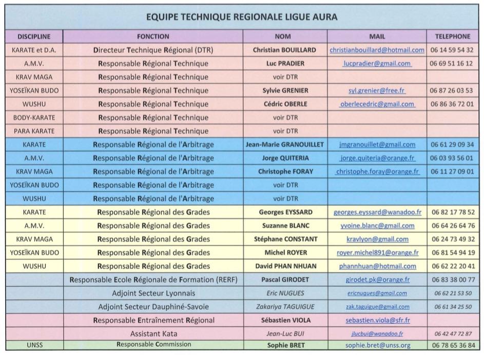tableau-ETR-LAURA-2018-2019-du-19-04-2019