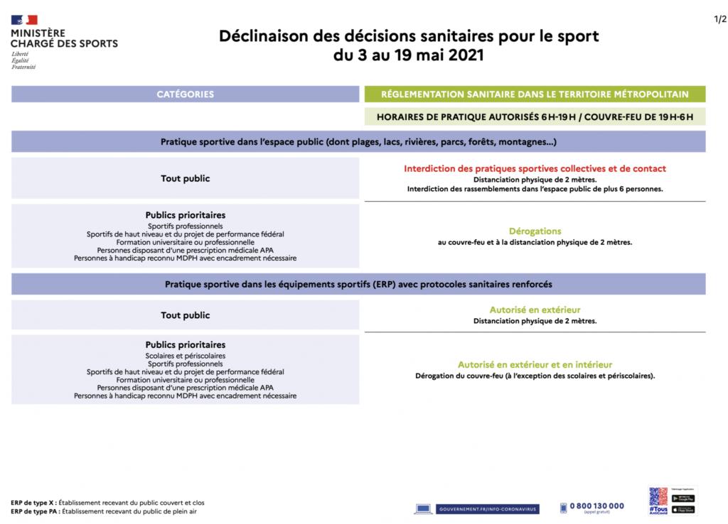 20210503_Protocole_Sanitaire_Sports_01